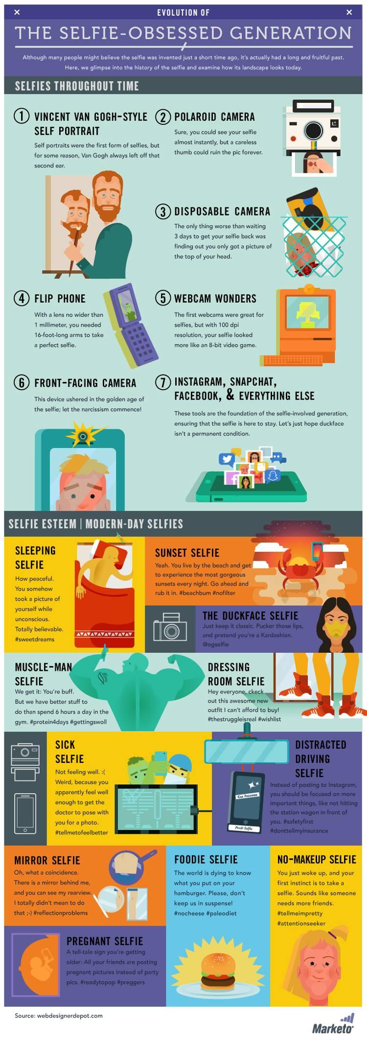 Evolución-selfie-infografía
